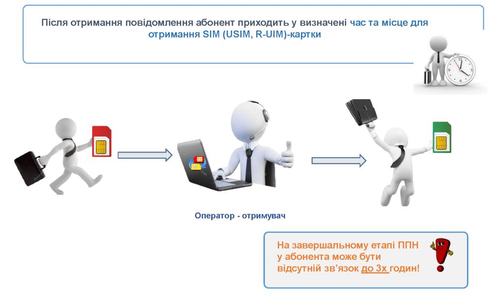 Як змінити оператора в Україні, зберігши свій номер