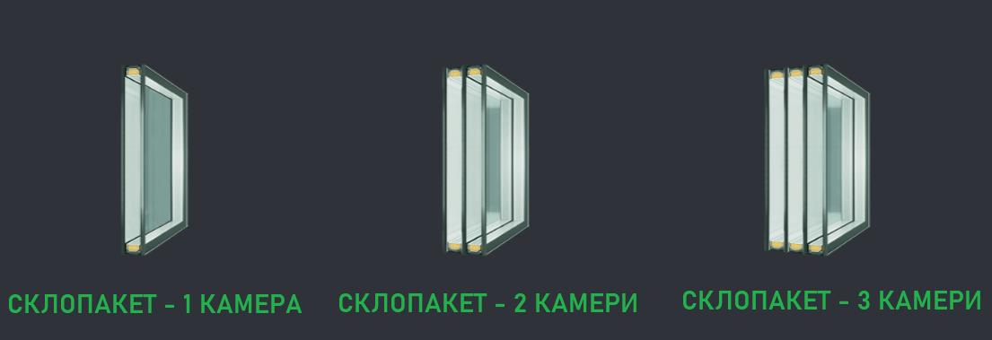 Вікна і двері STEKO